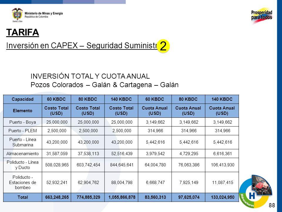 88 TARIFA Inversión en CAPEX – Seguridad Suministro Capacidad60 KBDC80 KBDC140 KBDC60 KBDC80 KBDC140 KBDC Elemento Costo Total (USD) Cuota Anual (USD)