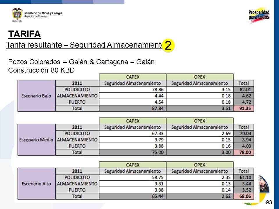 93 TARIFA Tarifa resultante – Seguridad Almacenamiento Pozos Colorados – Galán & Cartagena – Galán Construcción 80 KBD 2 2