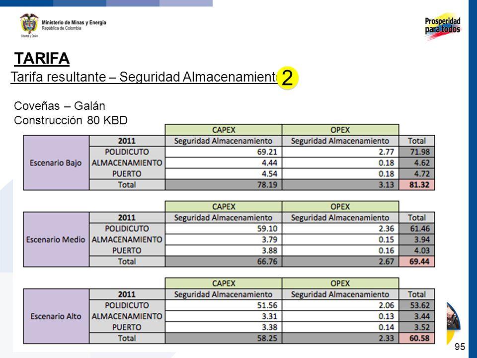 95 TARIFA Tarifa resultante – Seguridad Almacenamiento Coveñas – Galán Construcción 80 KBD 2 2