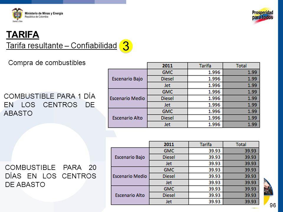 96 TARIFA Tarifa resultante – Confiabilidad Compra de combustibles COMBUSTIBLE PARA 1 DÍA EN LOS CENTROS DE ABASTO COMBUSTIBLE PARA 20 DÍAS EN LOS CENTROS DE ABASTO 3 3