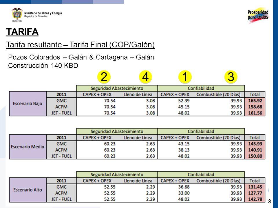 98 TARIFA Tarifa resultante – Tarifa Final (COP/Galón) 1 1 2 2 3 3 4 4 Pozos Colorados – Galán & Cartagena – Galán Construcción 140 KBD