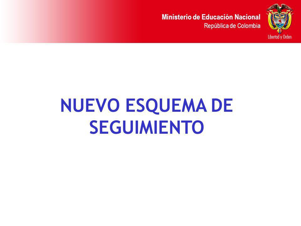 Ministerio de Educación Nacional República de Colombia NUEVO ESQUEMA DE SEGUIMIENTO