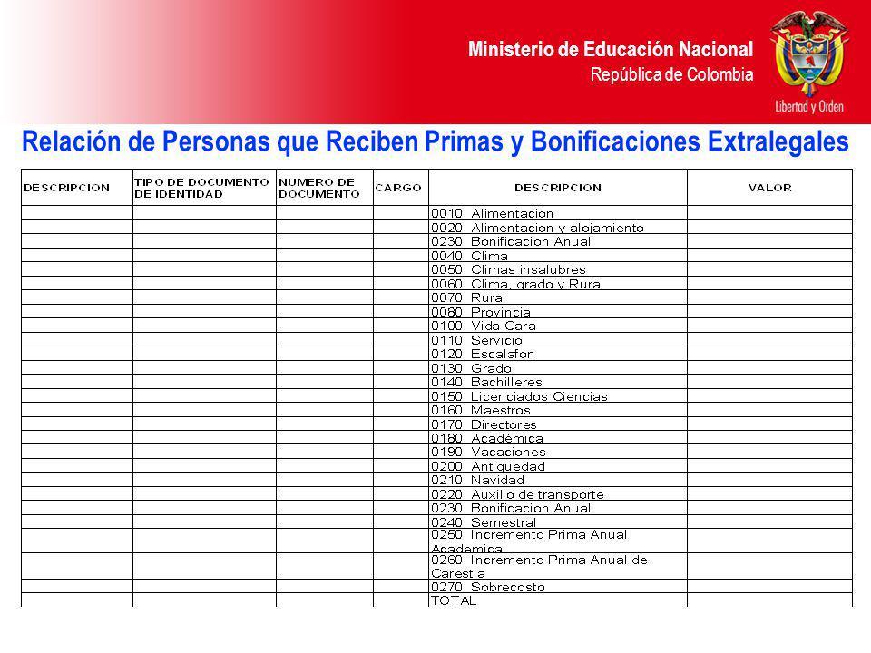 Ministerio de Educación Nacional República de Colombia Relación de Personas que Reciben Primas y Bonificaciones Extralegales