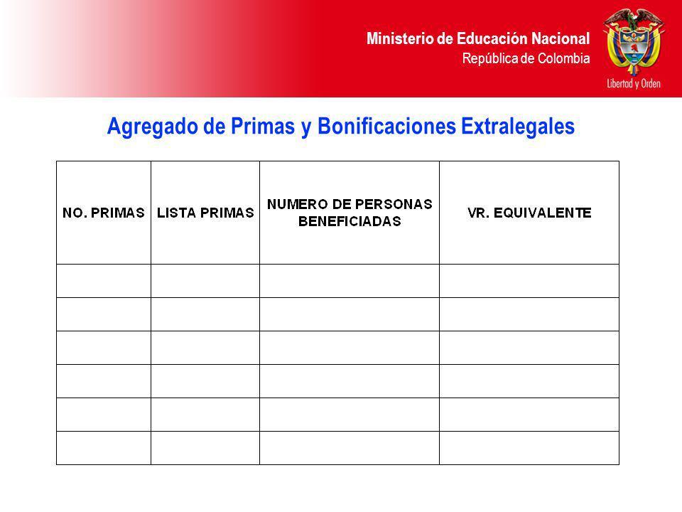 Ministerio de Educación Nacional República de Colombia Agregado de Primas y Bonificaciones Extralegales