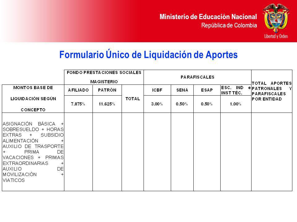 Ministerio de Educación Nacional República de Colombia Formulario Único de Liquidación de Aportes