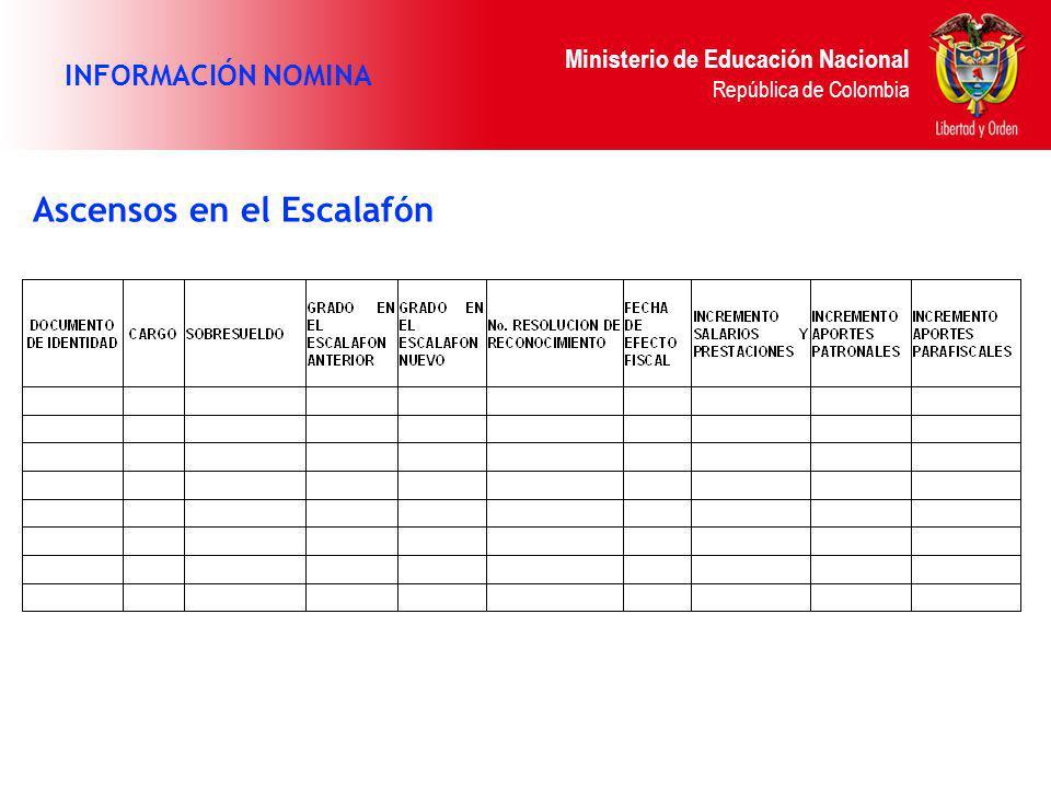 Ministerio de Educación Nacional República de Colombia Ascensos en el Escalafón INFORMACIÓN NOMINA