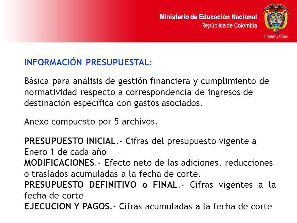 Ministerio de Educación Nacional República de Colombia INFORMACIÓN PRESUPUESTAL: Básica para análisis de gestión financiera y cumplimiento de normativ