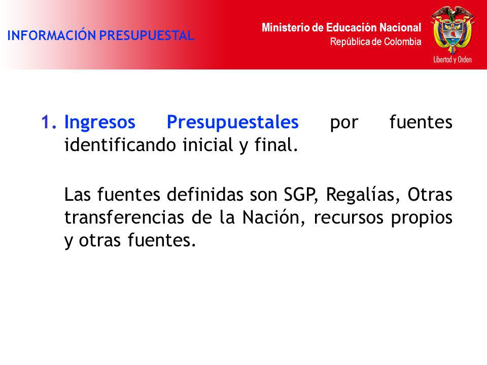 Ministerio de Educación Nacional República de Colombia 1.Ingresos Presupuestales por fuentes identificando inicial y final. Las fuentes definidas son