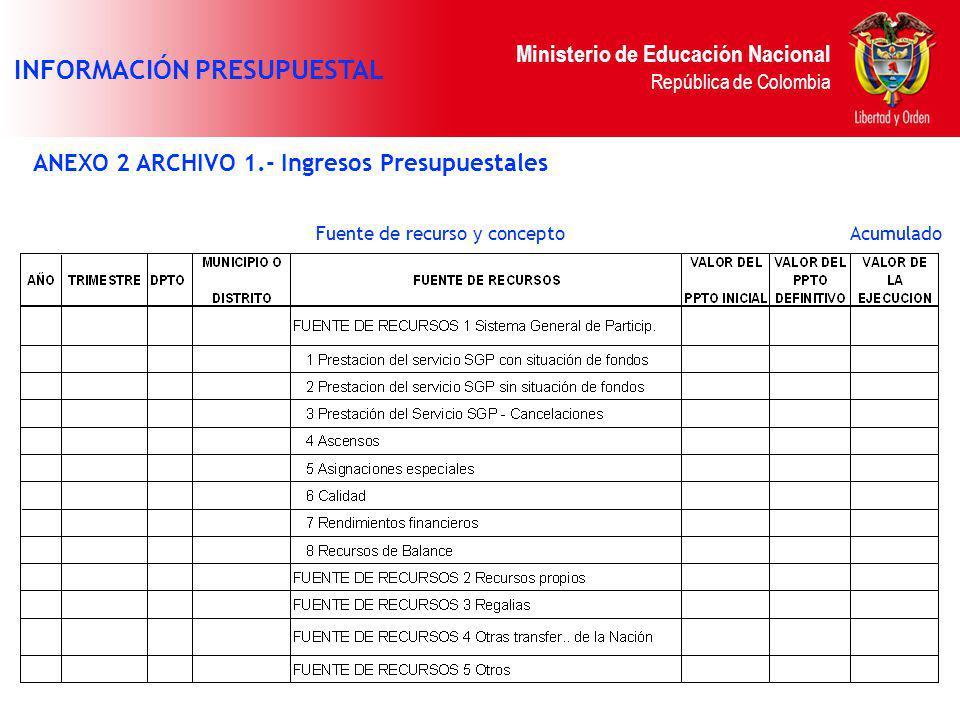 Ministerio de Educación Nacional República de Colombia ANEXO 2 ARCHIVO 1.- Ingresos Presupuestales Fuente de recurso y conceptoAcumulado INFORMACIÓN P