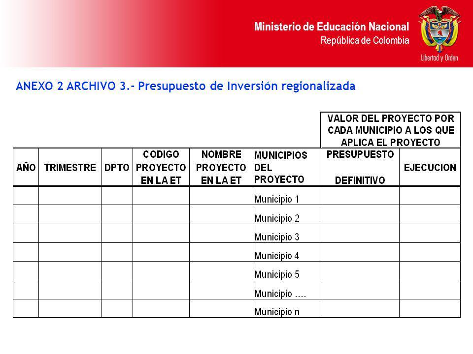 Ministerio de Educación Nacional República de Colombia ANEXO 2 ARCHIVO 3.- Presupuesto de Inversión regionalizada