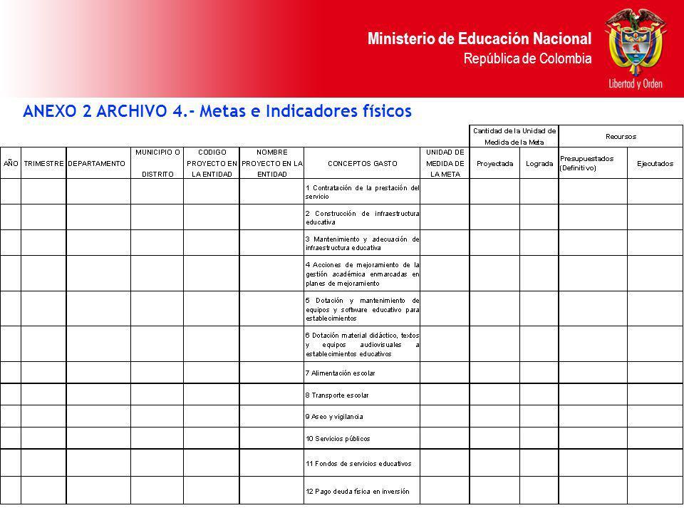 Ministerio de Educación Nacional República de Colombia ANEXO 2 ARCHIVO 4.- Metas e Indicadores físicos