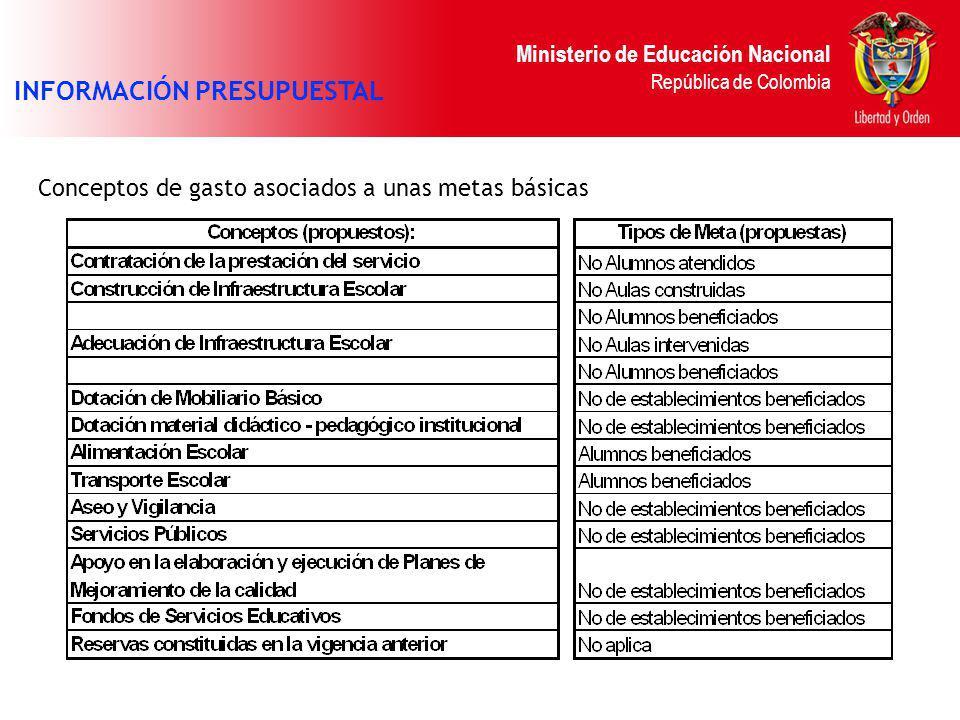 Ministerio de Educación Nacional República de Colombia Conceptos de gasto asociados a unas metas básicas INFORMACIÓN PRESUPUESTAL