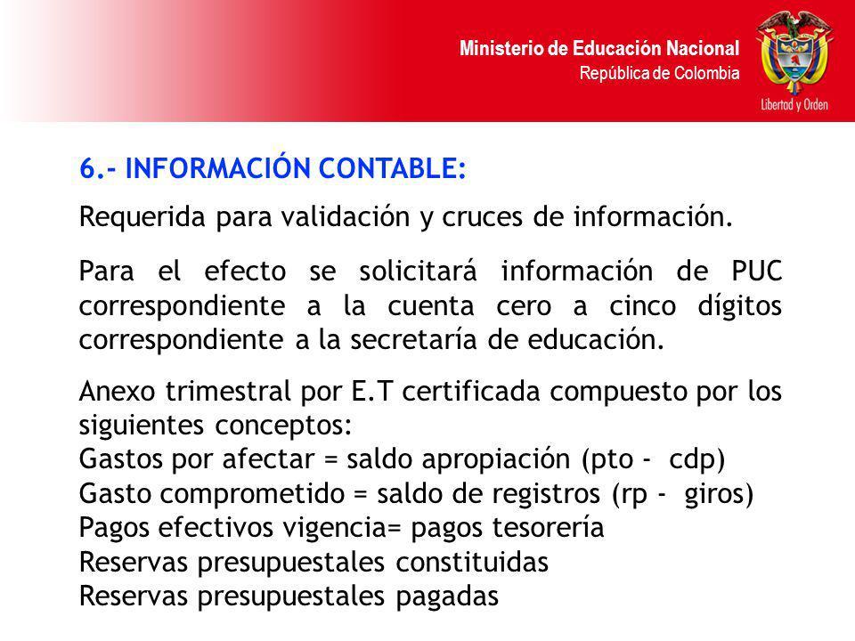 Ministerio de Educación Nacional República de Colombia 6.- INFORMACIÓN CONTABLE: Requerida para validación y cruces de información. Para el efecto se