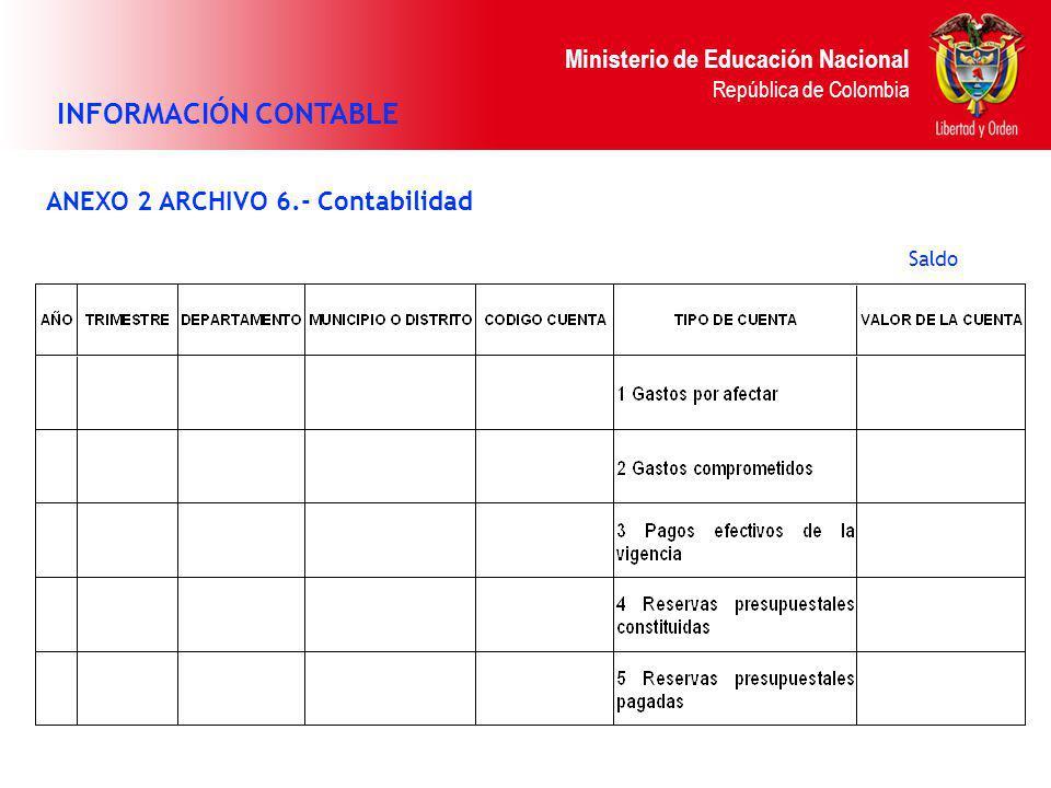Ministerio de Educación Nacional República de Colombia Saldo ANEXO 2 ARCHIVO 6.- Contabilidad INFORMACIÓN CONTABLE