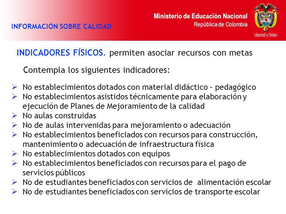 Ministerio de Educación Nacional República de Colombia INDICADORES FÍSICOS. permiten asociar recursos con metas Contempla los siguientes indicadores: