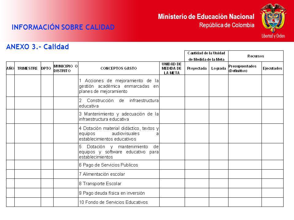 Ministerio de Educación Nacional República de Colombia ANEXO 3.- Calidad INFORMACIÓN SOBRE CALIDAD