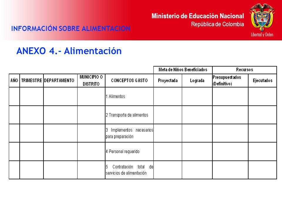 Ministerio de Educación Nacional República de Colombia ANEXO 4.- Alimentación INFORMACIÓN SOBRE ALIMENTACION
