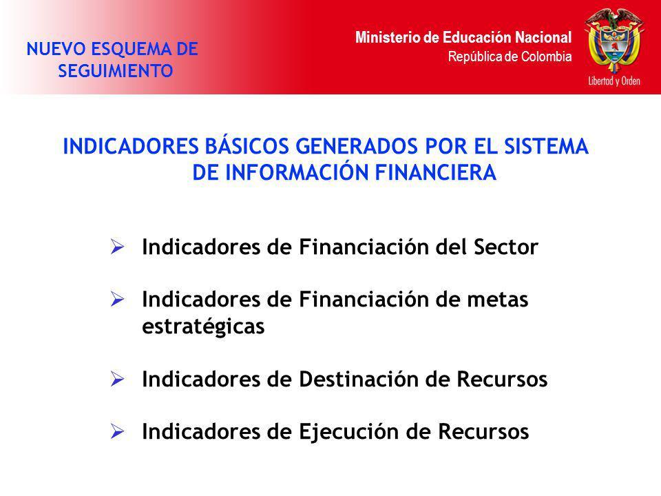 Ministerio de Educación Nacional República de Colombia NUEVO ESQUEMA DE SEGUIMIENTO INDICADORES BÁSICOS GENERADOS POR EL SISTEMA DE INFORMACIÓN FINANC