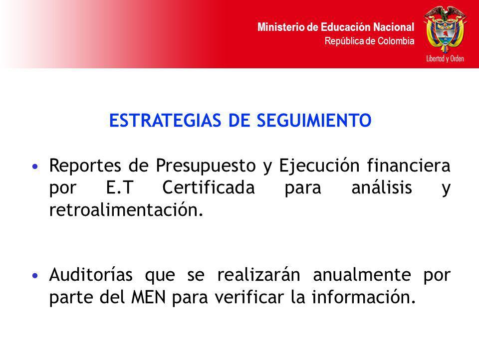 Ministerio de Educación Nacional República de Colombia ESTRATEGIAS DE SEGUIMIENTO Reportes de Presupuesto y Ejecución financiera por E.T Certificada p