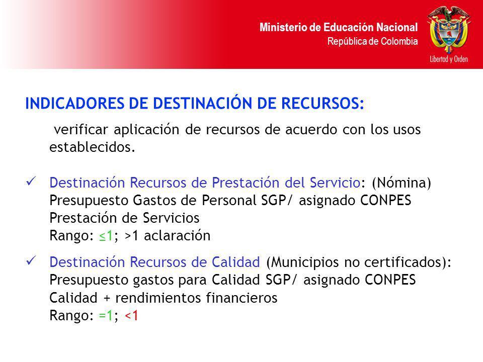 Ministerio de Educación Nacional República de Colombia INDICADORES DE DESTINACIÓN DE RECURSOS: verificar aplicación de recursos de acuerdo con los uso