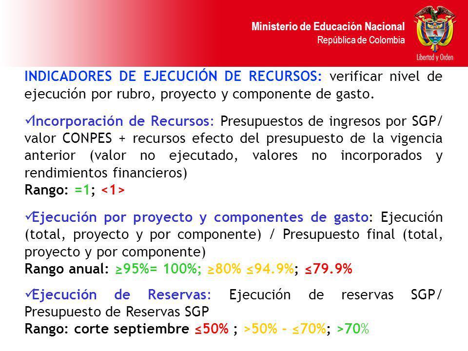 Ministerio de Educación Nacional República de Colombia INDICADORES DE EJECUCIÓN DE RECURSOS: verificar nivel de ejecución por rubro, proyecto y compon