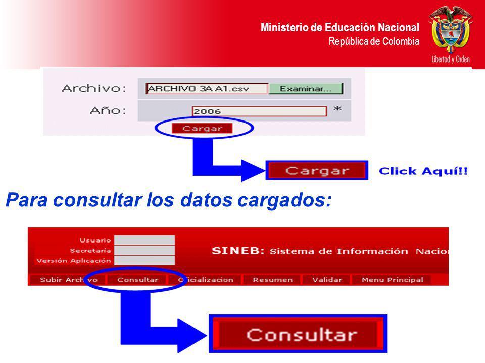 Ministerio de Educación Nacional República de Colombia Para consultar los datos cargados: