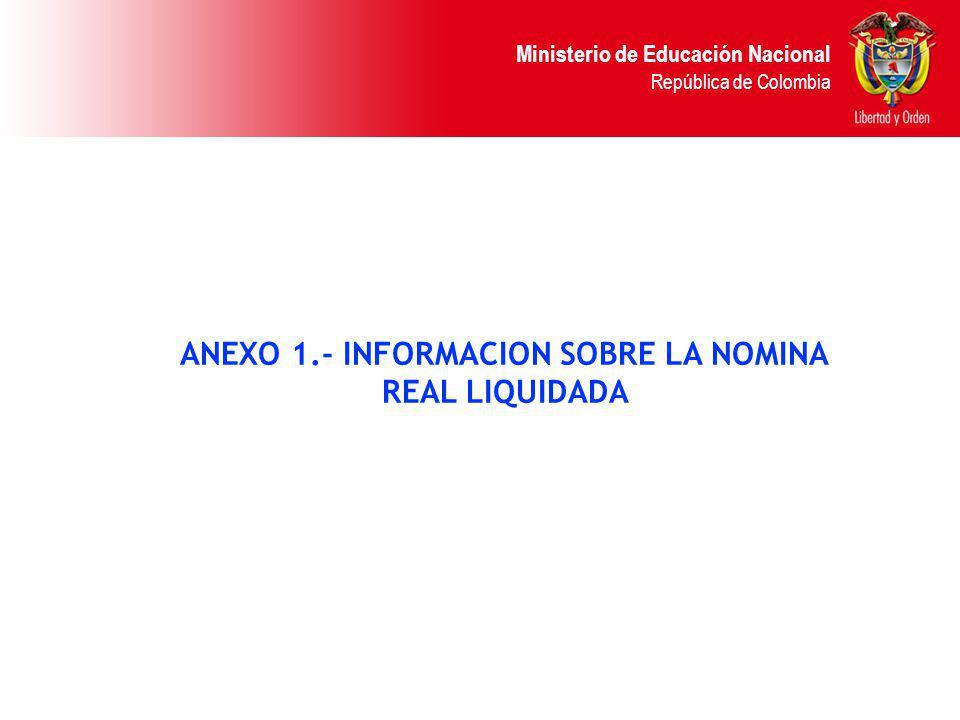 Ministerio de Educación Nacional República de Colombia ANEXO 1.- INFORMACION SOBRE LA NOMINA REAL LIQUIDADA