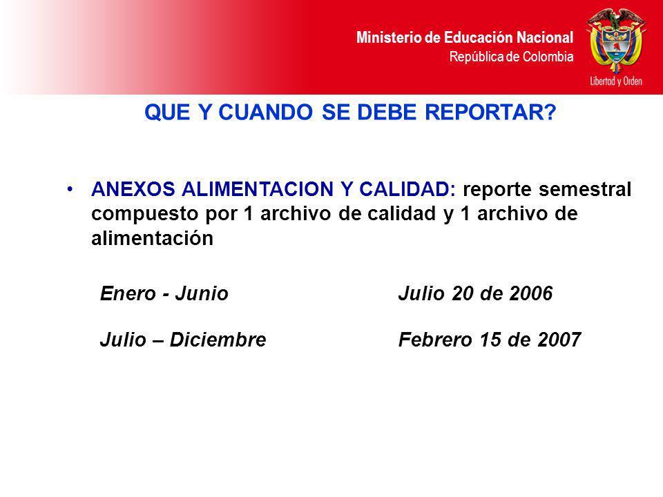 Ministerio de Educación Nacional República de Colombia QUE Y CUANDO SE DEBE REPORTAR? ANEXOS ALIMENTACION Y CALIDAD: reporte semestral compuesto por 1