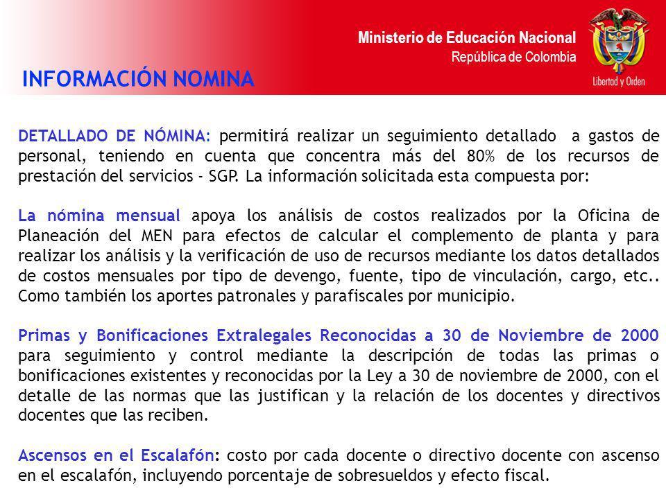 Ministerio de Educación Nacional República de Colombia DETALLADO DE NÓMINA: permitirá realizar un seguimiento detallado a gastos de personal, teniendo