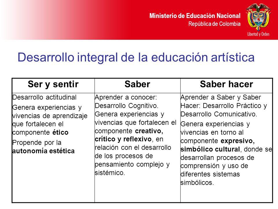 Ministerio de Educación Nacional República de Colombia Desarrollo integral de la educación artística Ser y sentirSaberSaber hacer Desarrollo actitudin