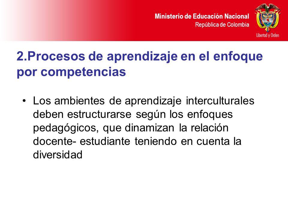 Ministerio de Educación Nacional República de Colombia 2.Procesos de aprendizaje en el enfoque por competencias Los ambientes de aprendizaje intercult
