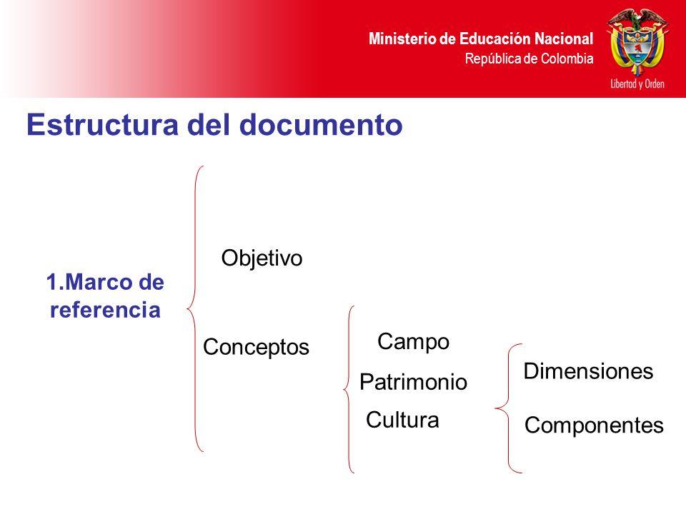 Ministerio de Educación Nacional República de Colombia Estructura del documento Conceptos Objetivo Cultura Campo Patrimonio 1.Marco de referencia Dime