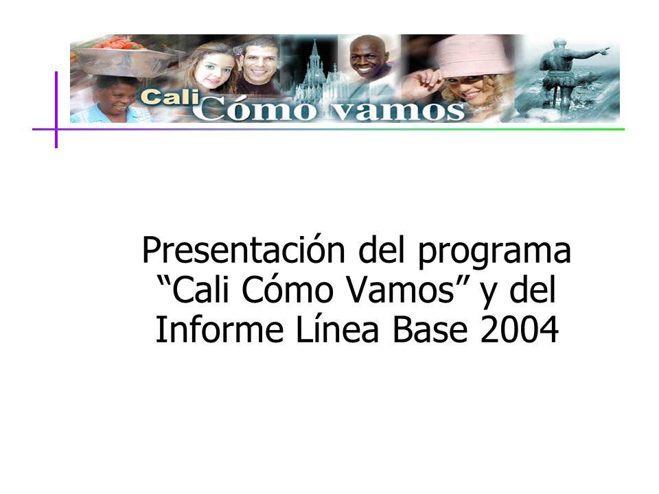 Presentación del programa Cali Cómo Vamos y del Informe Línea Base 2004