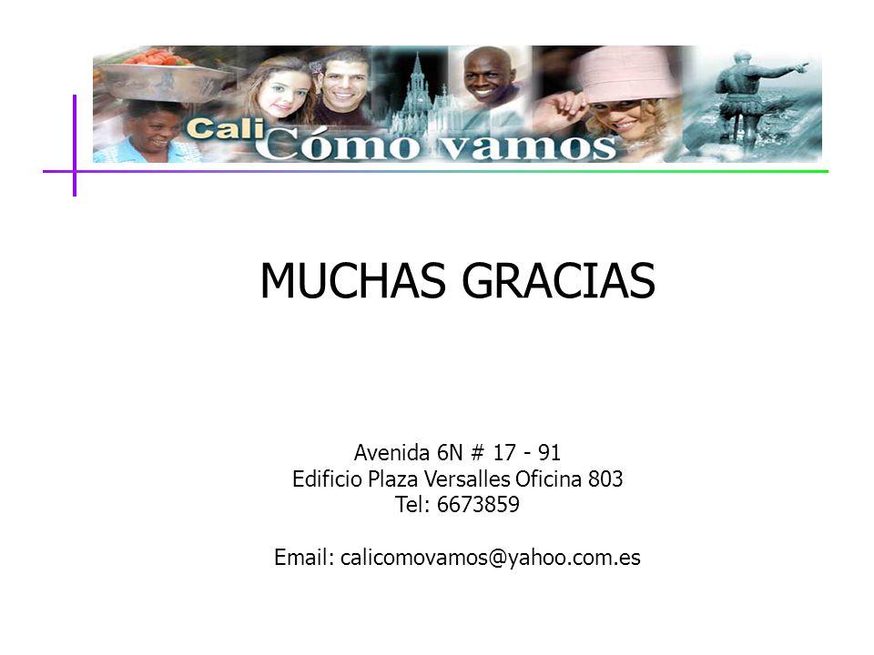 MUCHAS GRACIAS Avenida 6N # 17 - 91 Edificio Plaza Versalles Oficina 803 Tel: 6673859 Email: calicomovamos@yahoo.com.es