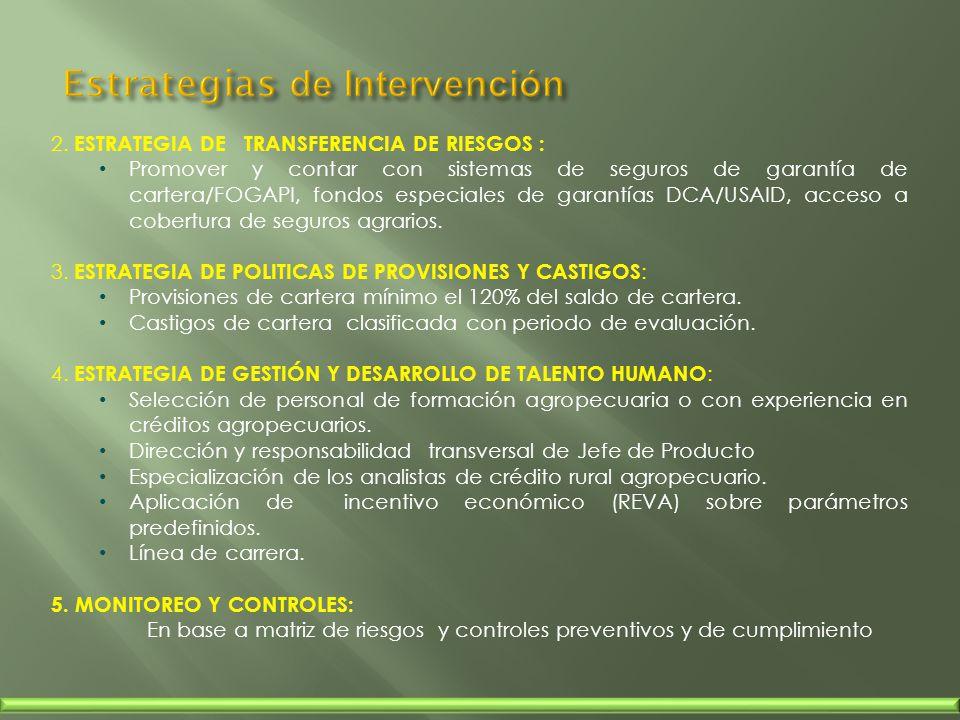2. ESTRATEGIA DE TRANSFERENCIA DE RIESGOS : Promover y contar con sistemas de seguros de garantía de cartera/FOGAPI, fondos especiales de garantías DC