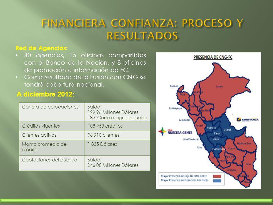 Población productor agropecuario: En el ámbito de atención geográfica de Financiera Confianza, la población del productor agropecuario es de 312,829 productores, según detalle del cuadro siguiente: PRODUCTOR AGROPECUARIO, POR AREA, POR DEPARTAMENTOS 2007 DepartamentosTotalArea UrbanaRural% Urbano% Rural Junín 88,473 28,613 59,86032%68% Huánuco 75,620 11,710 63,91015%85% Pasco 22,010 7,057 14,95332%68% Huancavelica 46,924 7,875 39,04917%83% Ucayali 23,289 7,359 15,93032%68% Lima 56,513 39,898 16,61671%29% Total Macroregíon centro oriente 312,829 102,512 210,31833%67% Fuente: Perú, Perfil del Productor Agropecuario, 2008.