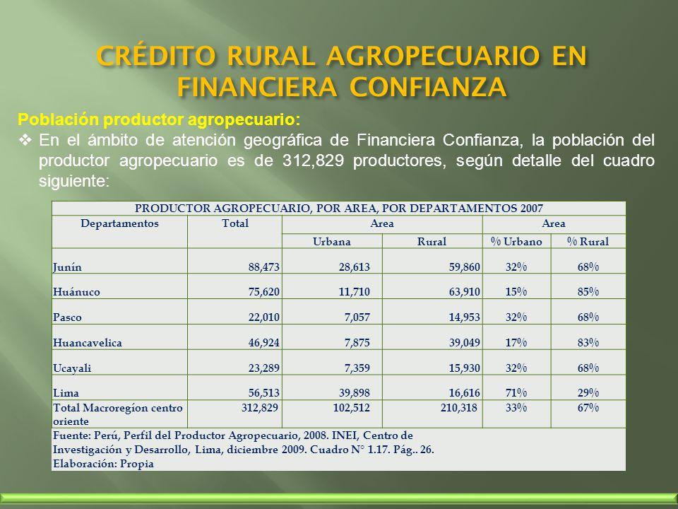 Población productor agropecuario: En el ámbito de atención geográfica de Financiera Confianza, la población del productor agropecuario es de 312,829 p