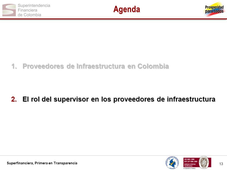 Superfinanciera, Primera en Transparencia 13 1.Proveedores de Infraestructura en Colombia 2.El rol del supervisor en los proveedores de infraestructur