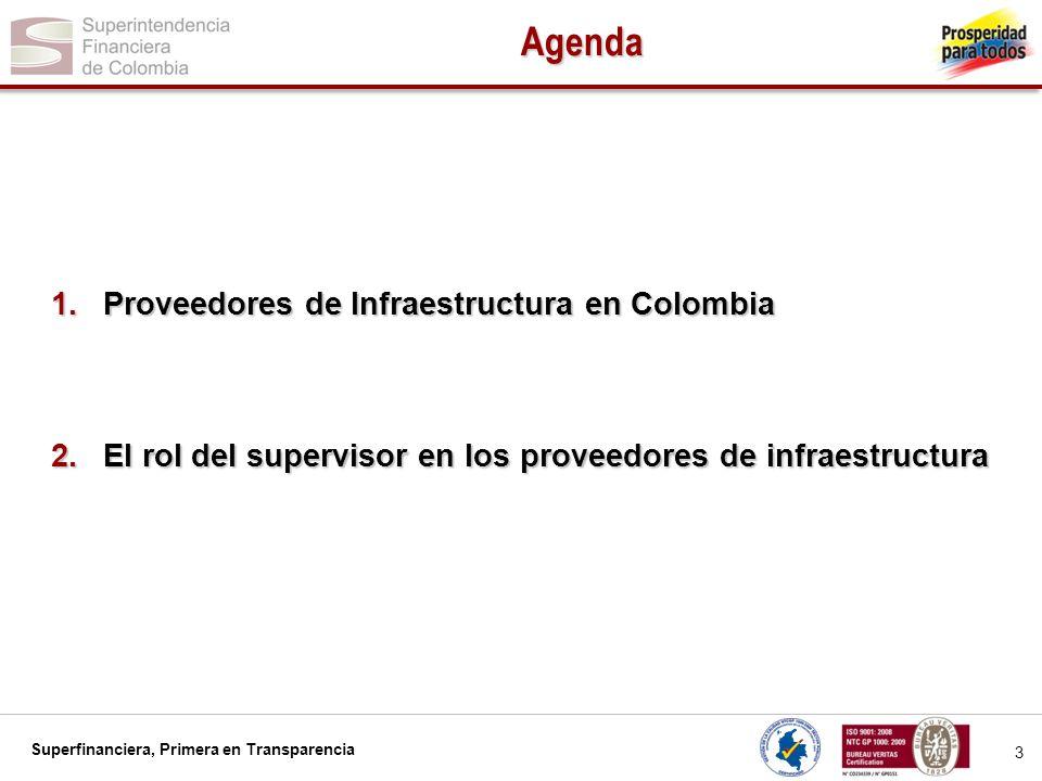 Superfinanciera, Primera en Transparencia 4 Agenda 1.Proveedores de Infraestructura en Colombia 2.El rol del supervisor en los proveedores de infraestructura