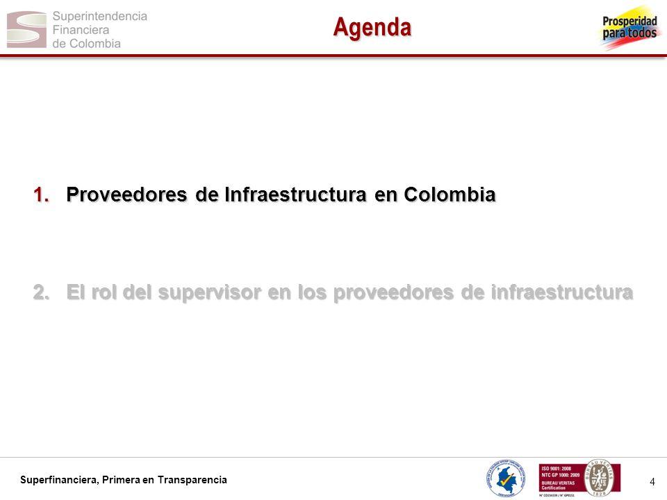 Superfinanciera, Primera en Transparencia 4 Agenda 1.Proveedores de Infraestructura en Colombia 2.El rol del supervisor en los proveedores de infraest