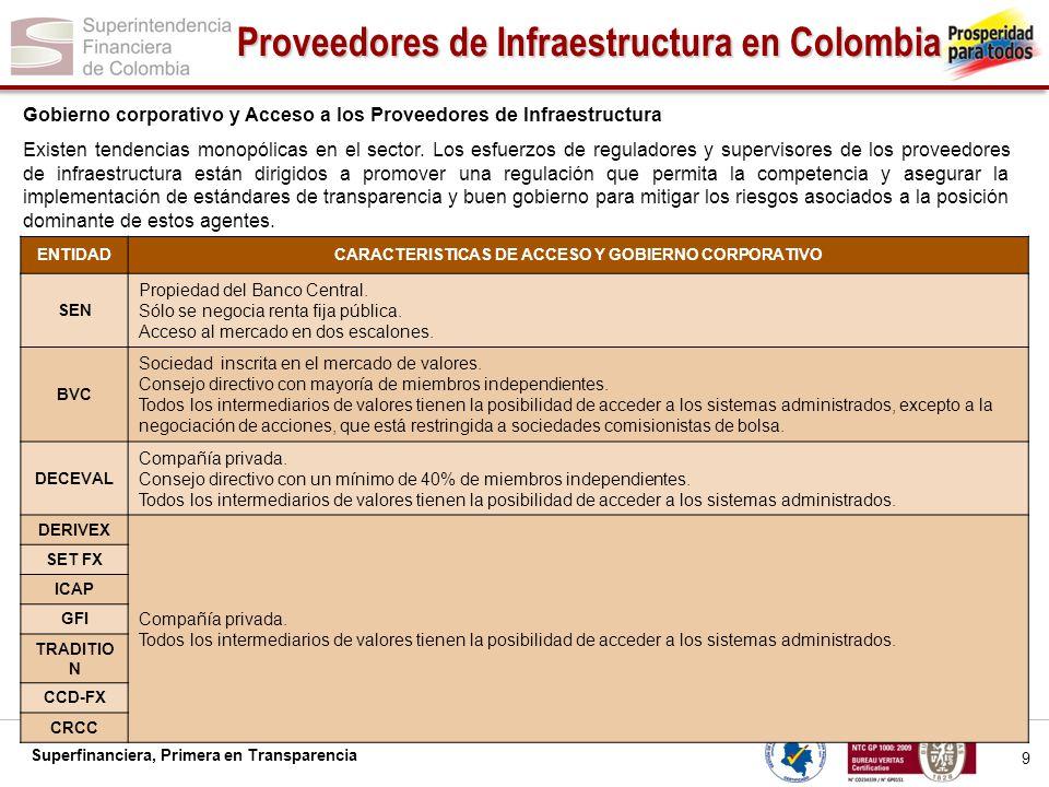 Superfinanciera, Primera en Transparencia 9 Proveedores de Infraestructura en Colombia Gobierno corporativo y Acceso a los Proveedores de Infraestruct