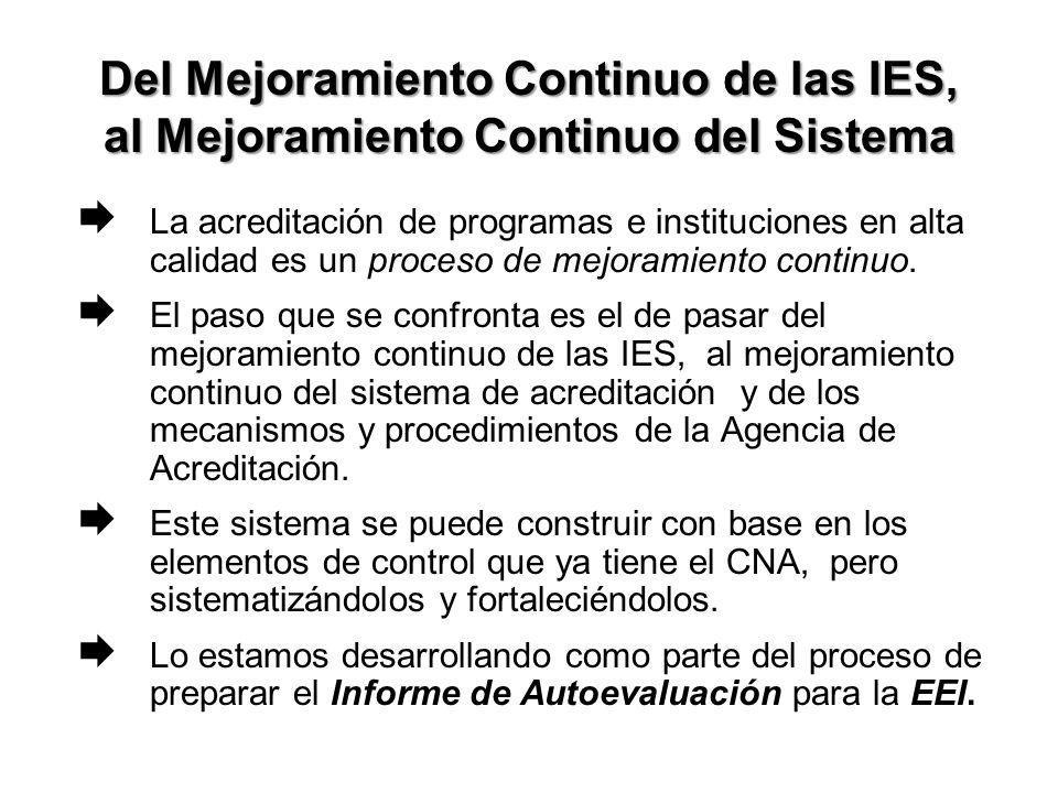 Del Mejoramiento Continuo de las IES, al Mejoramiento Continuo del Sistema La acreditación de programas e instituciones en alta calidad es un proceso de mejoramiento continuo.