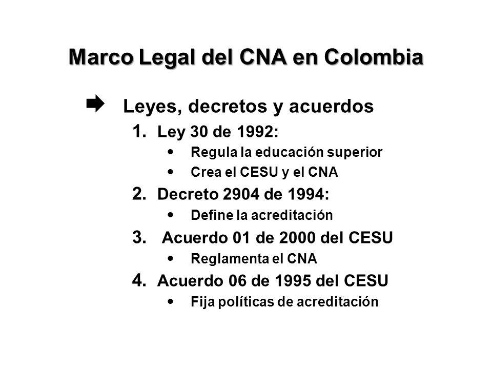 Marco Legal del CNA en Colombia Leyes, decretos y acuerdos 1.