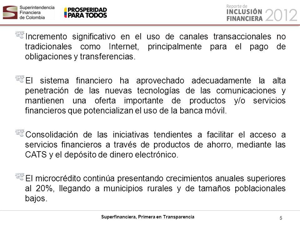 Superfinanciera, Primera en Transparencia El acceso y la fidelización de un individuo al sistema financiero depende en gran medida de la confianza que éste tenga sobre el mismo.
