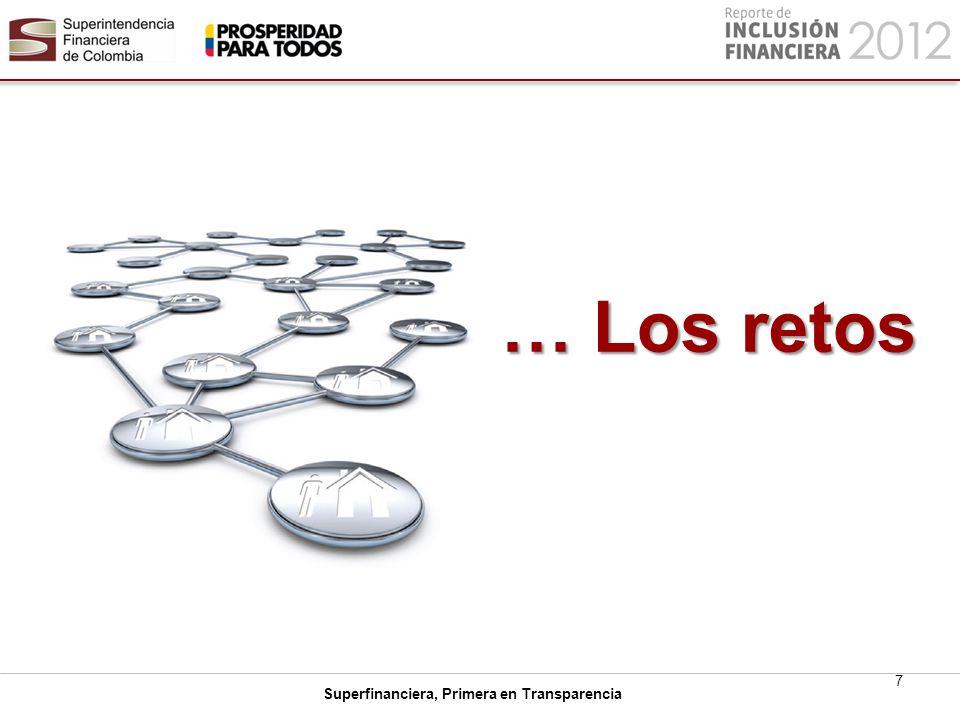 Superfinanciera, Primera en Transparencia Si bien Colombia ha avanzado en el acercamiento de la población a los servicios y productos financieros, lo que representa el primer paso en la cadena de la inclusión, se evidencia la necesidad de: Promover el uso de los servicios financieros adquiridos, pues de acuerdo con las cifras, al cierre del 2012 el 53% de la población de adultos colombianos han hecho uso de algún producto financiero durante los últimos seis meses.