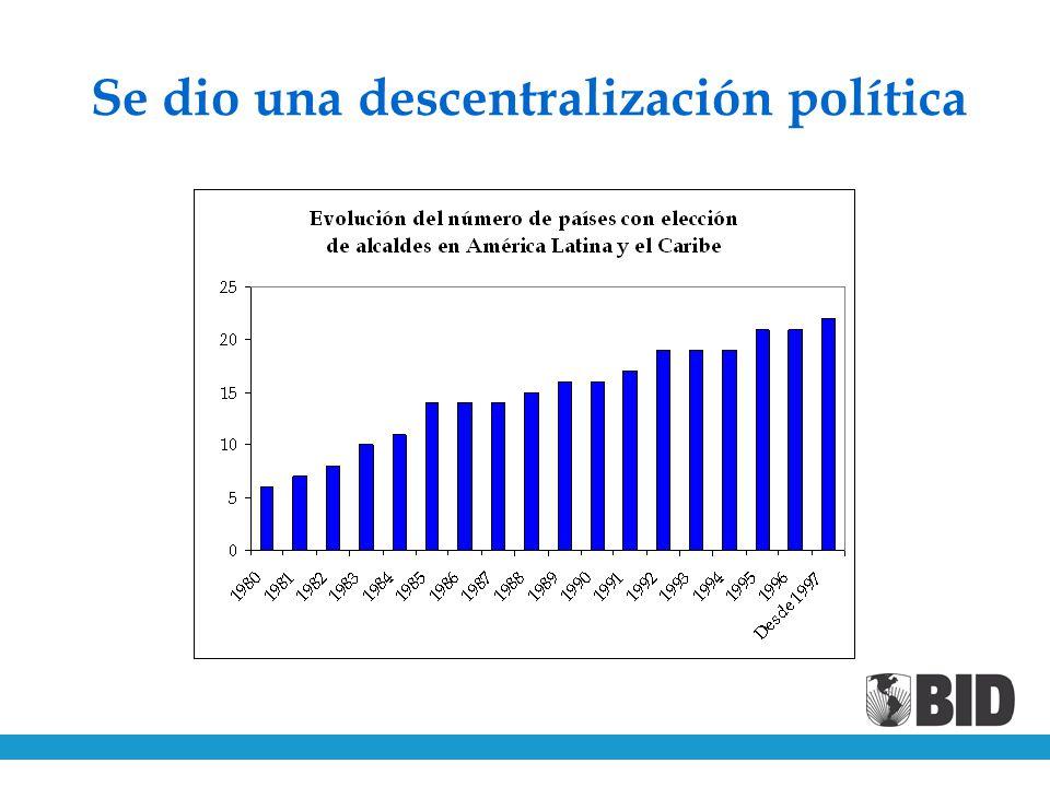 Se dio una descentralización política