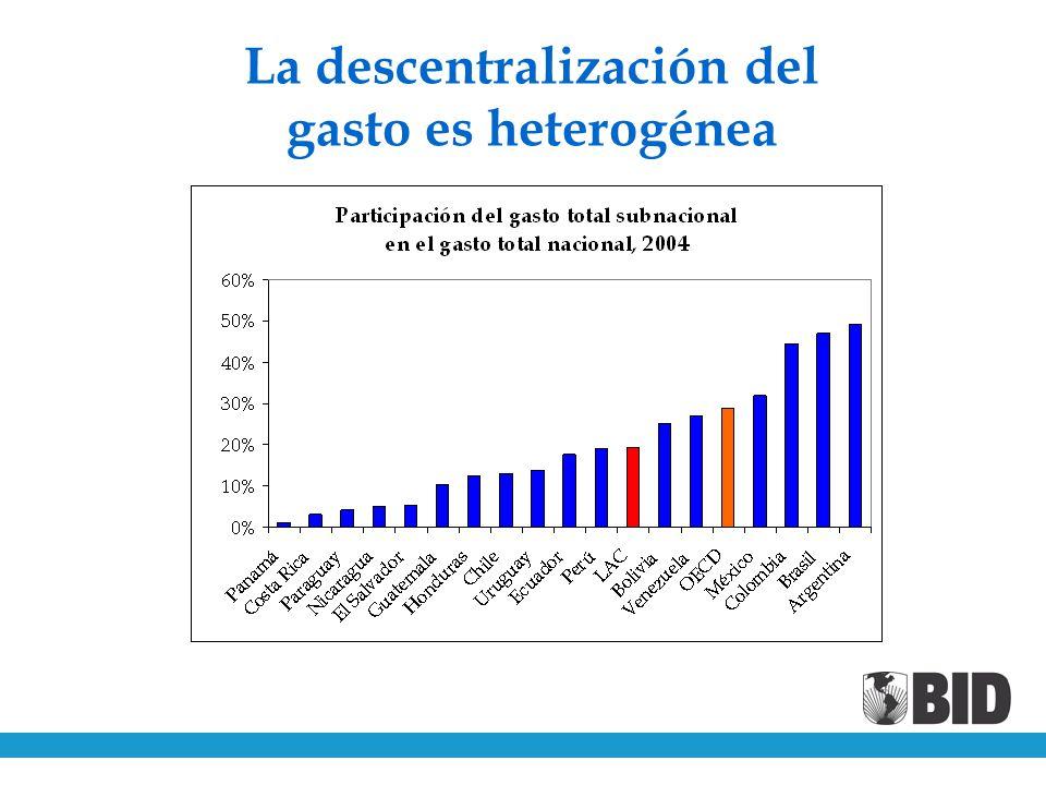 La descentralización del gasto es heterogénea