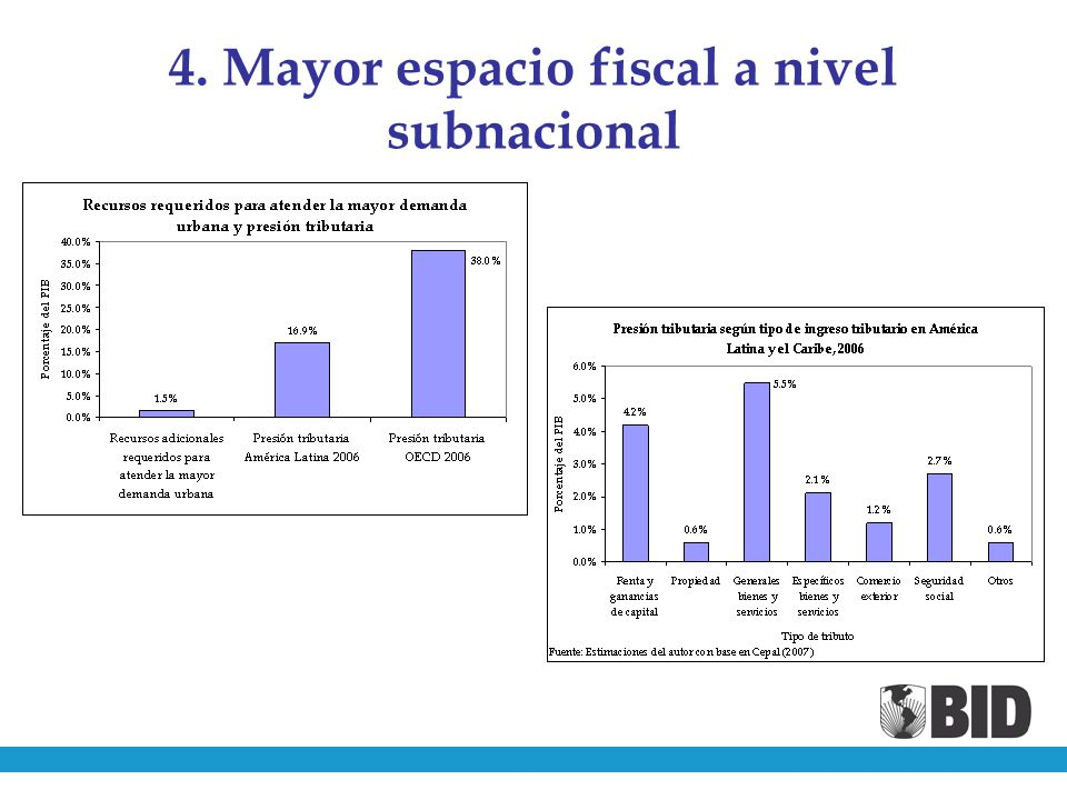 4. Mayor espacio fiscal a nivel subnacional