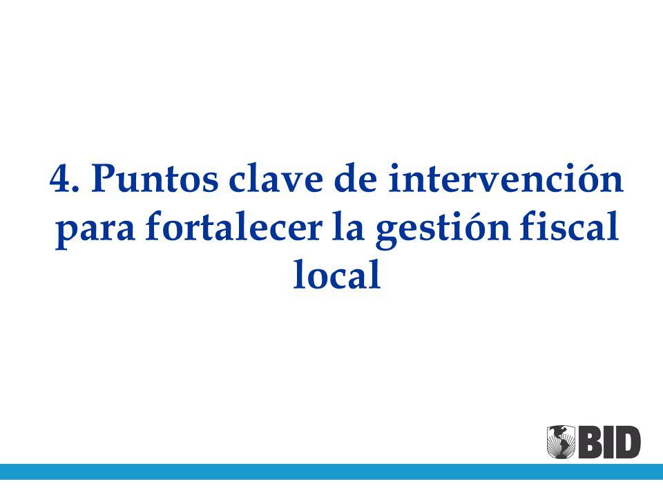 4. Puntos clave de intervención para fortalecer la gestión fiscal local