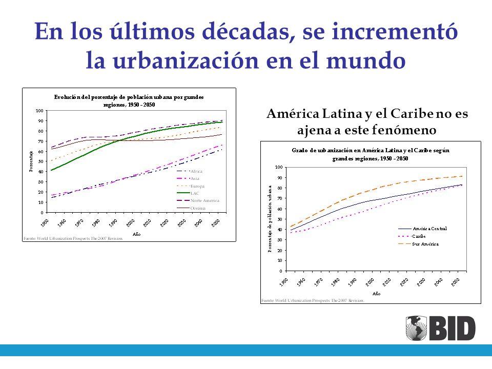 En los últimos décadas, se incrementó la urbanización en el mundo América Latina y el Caribe no es ajena a este fenómeno